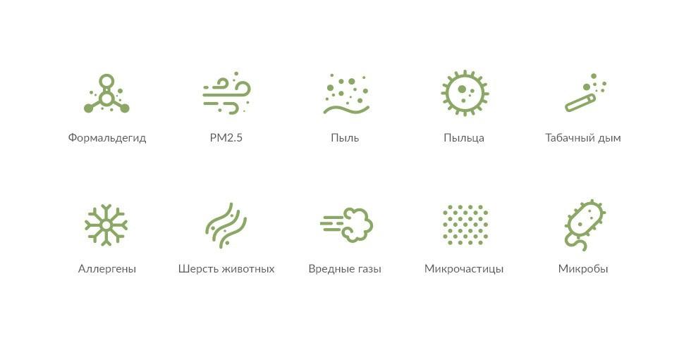 Очиститель воздуха xiaomi mi air purifier max(AC-M5-SC)